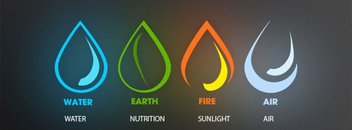 4-elements-water-earth-fire-air-4of8laws